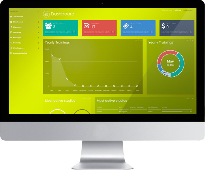 Justfit Aura CRM system